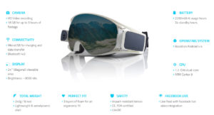 Augmented Reality Ski Goggles features